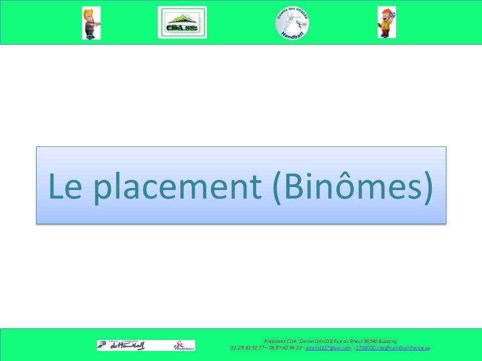 Le placement (Solo) Président CDA : Daniel DAVID 8 Rue du Breuil 88540 Bussang 03.29.61.52.77 – 06.87.42.94.30 - ddavid237@aol.com - 1588000.cda@handb