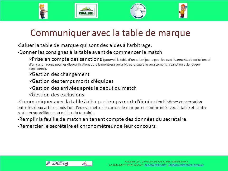 Communiquer avec les joueurs et les bancs Président CDA : Daniel DAVID 8 Rue du Breuil 88540 Bussang 03.29.61.52.77 – 06.87.42.94.30 - ddavid237@aol.c