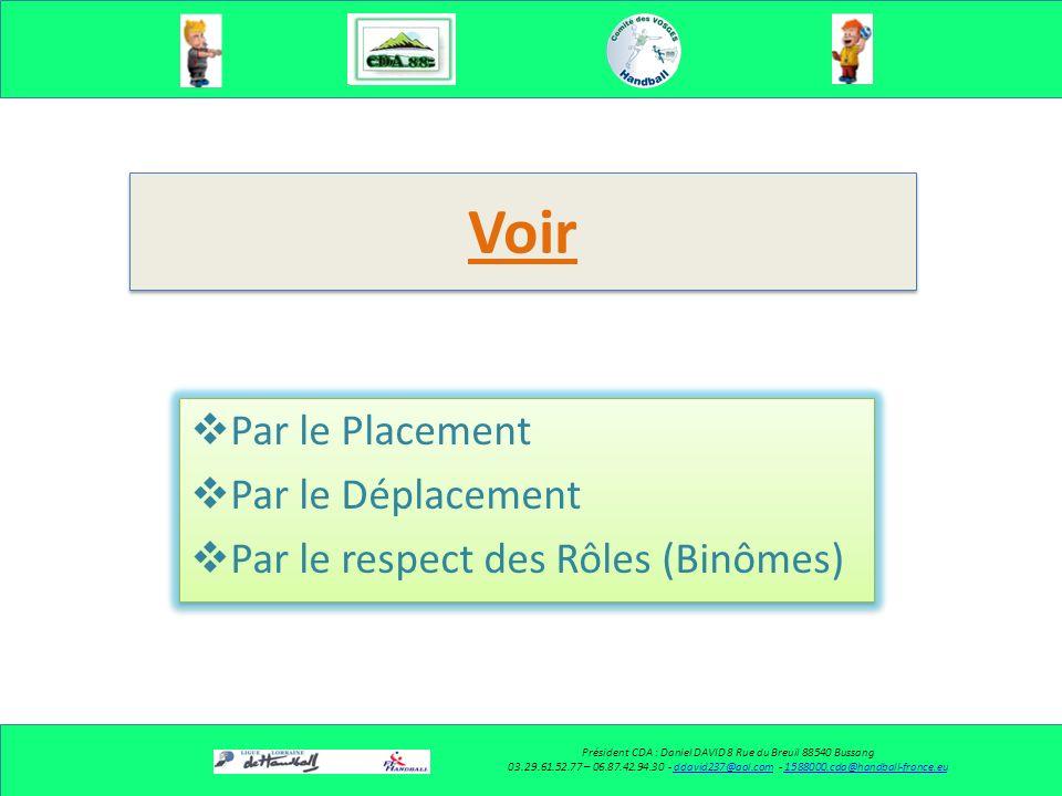 Voir Par le Placement Par le Déplacement Par le respect des Rôles (Binômes) Par le Placement Par le Déplacement Par le respect des Rôles (Binômes) Président CDA : Daniel DAVID 8 Rue du Breuil 88540 Bussang 03.29.61.52.77 – 06.87.42.94.30 - ddavid237@aol.com - 1588000.cda@handball-france.euddavid237@aol.com1588000.cda@handball-france.eu