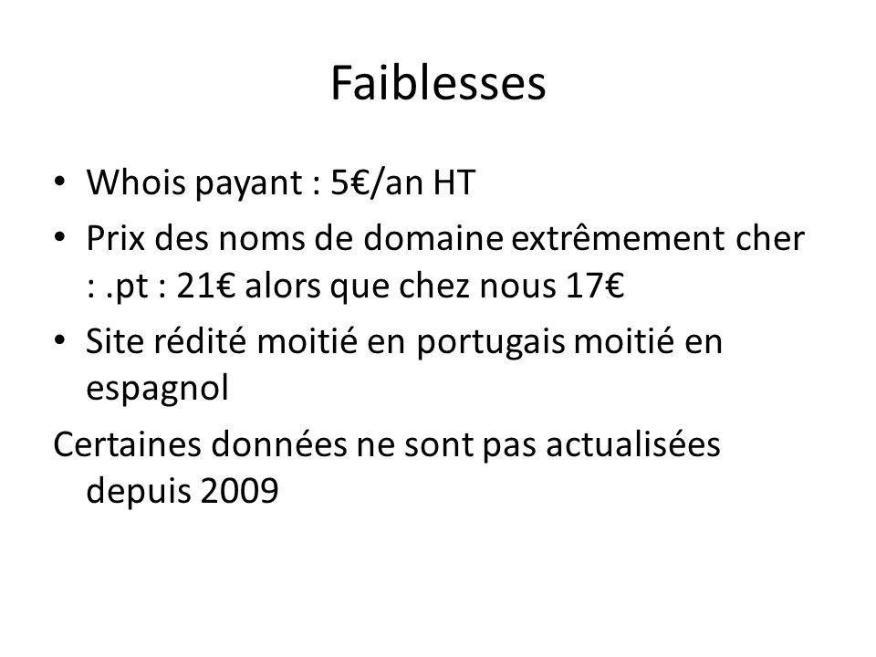 Faiblesses Whois payant : 5/an HT Prix des noms de domaine extrêmement cher :.pt : 21 alors que chez nous 17 Site rédité moitié en portugais moitié en