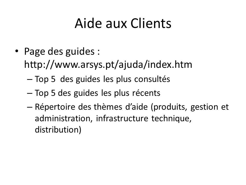 Aide aux Clients Page des guides : http://www.arsys.pt/ajuda/index.htm – Top 5 des guides les plus consultés – Top 5 des guides les plus récents – Rép