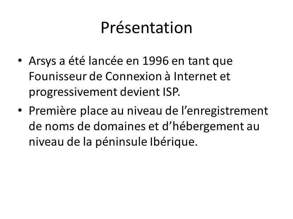 Présentation Arsys a été lancée en 1996 en tant que Founisseur de Connexion à Internet et progressivement devient ISP. Première place au niveau de len