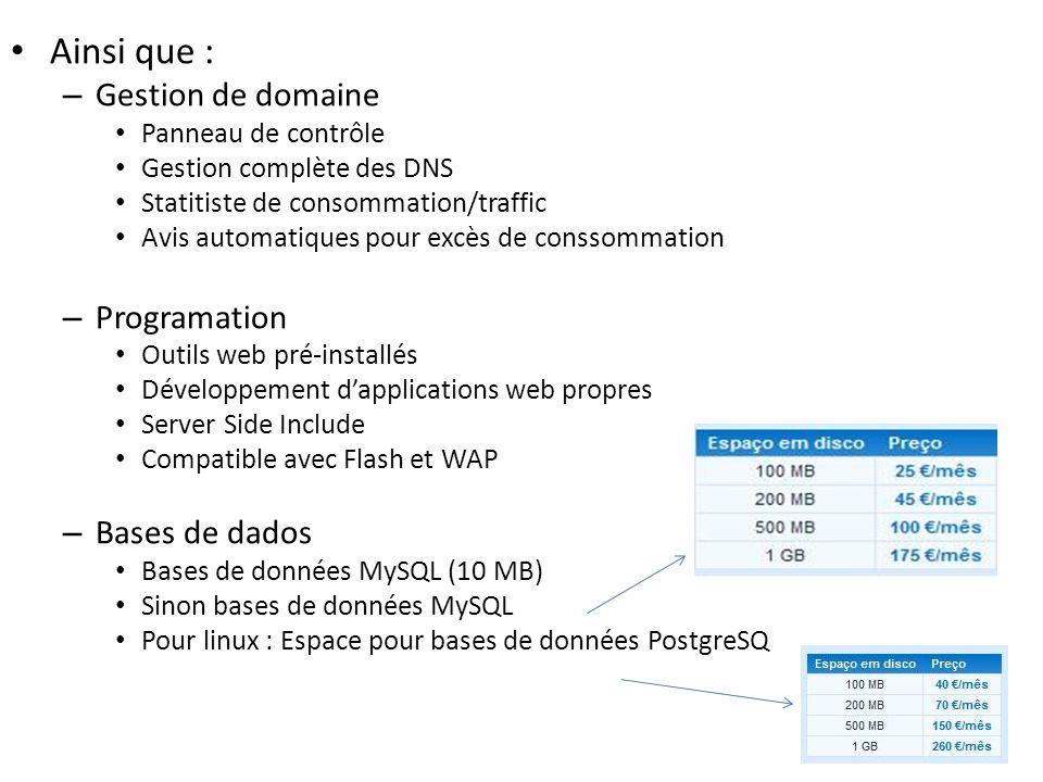 Ainsi que : – Gestion de domaine Panneau de contrôle Gestion complète des DNS Statitiste de consommation/traffic Avis automatiques pour excès de conss