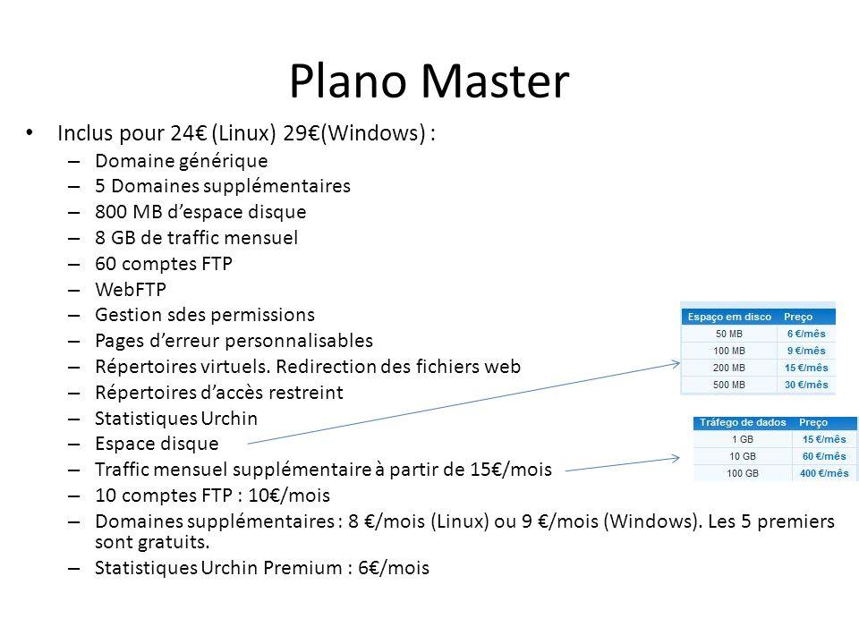 Plano Master Inclus pour 24 (Linux) 29(Windows) : – Domaine générique – 5 Domaines supplémentaires – 800 MB despace disque – 8 GB de traffic mensuel –