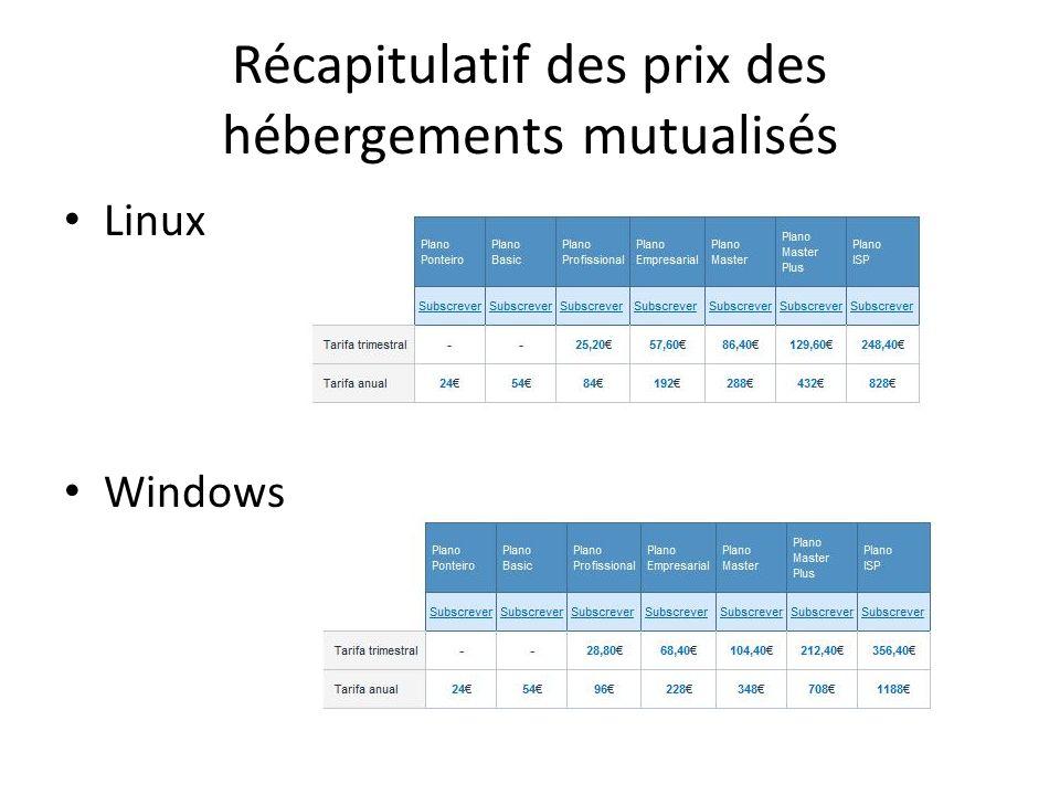 Récapitulatif des prix des hébergements mutualisés Linux Windows