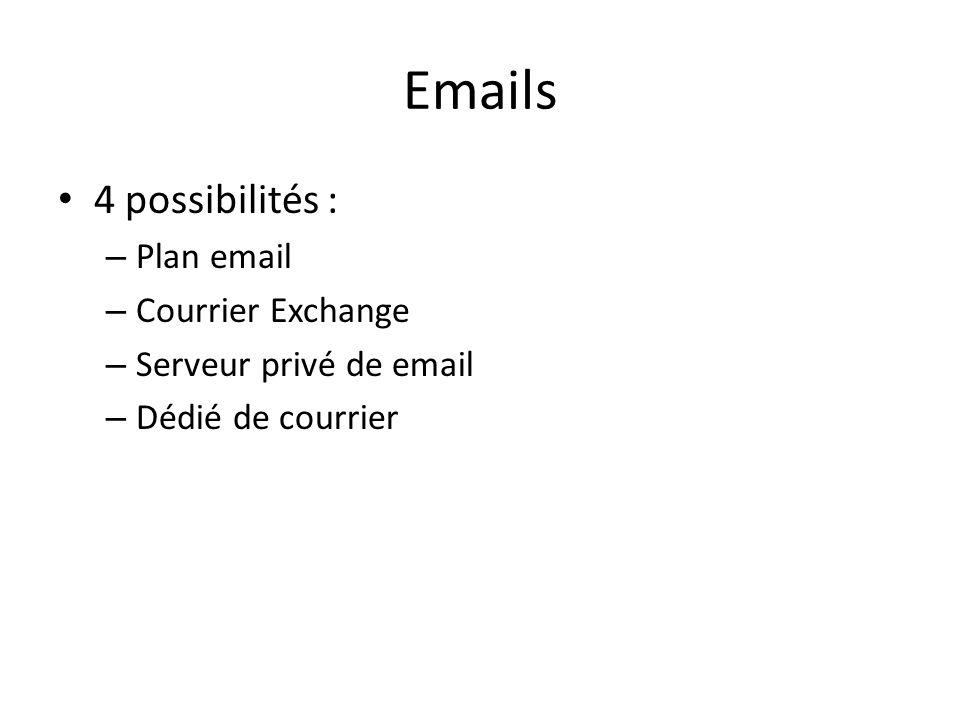 Emails 4 possibilités : – Plan email – Courrier Exchange – Serveur privé de email – Dédié de courrier