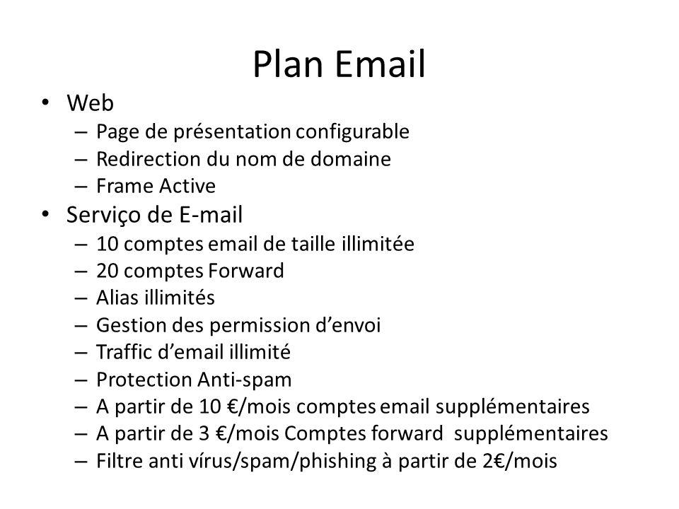 Plan Email Web – Page de présentation configurable – Redirection du nom de domaine – Frame Active Serviço de E-mail – 10 comptes email de taille illim