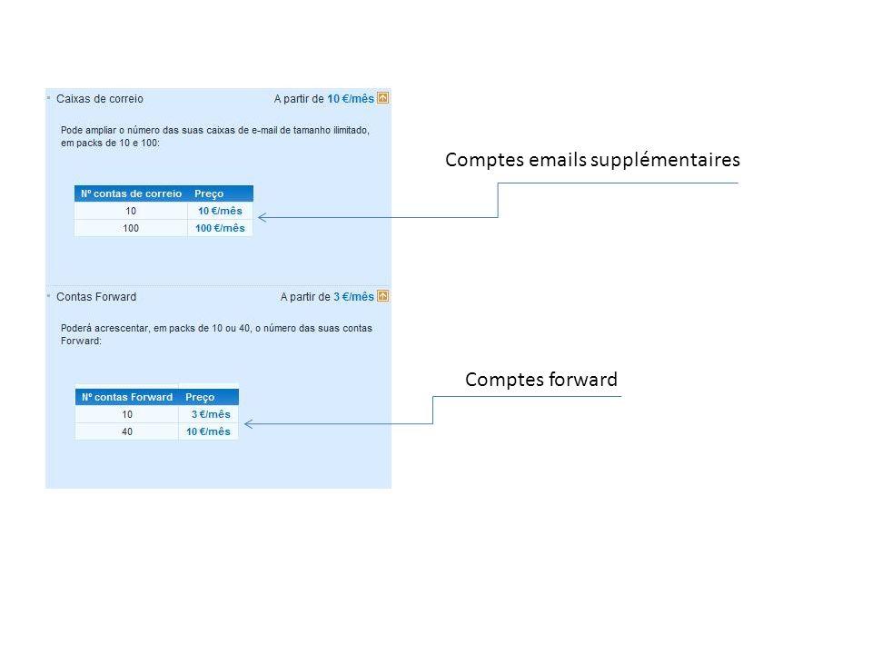 Comptes emails supplémentaires Comptes forward