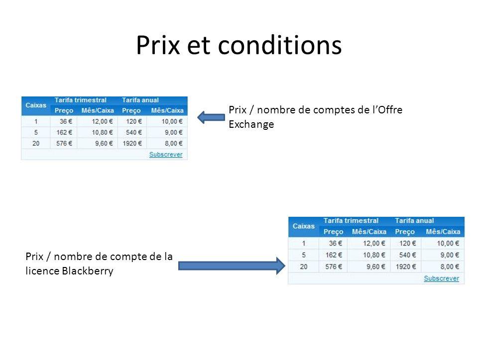 Prix et conditions Prix / nombre de comptes de lOffre Exchange Prix / nombre de compte de la licence Blackberry
