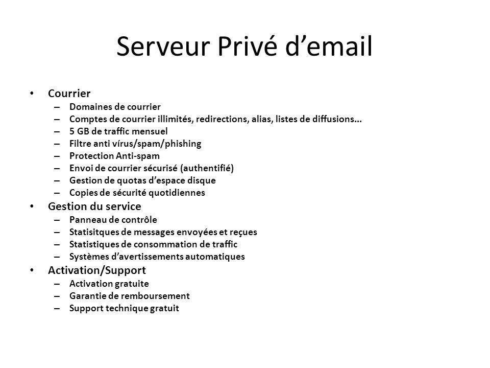 Serveur Privé demail Courrier – Domaines de courrier – Comptes de courrier illimités, redirections, alias, listes de diffusions... – 5 GB de traffic m