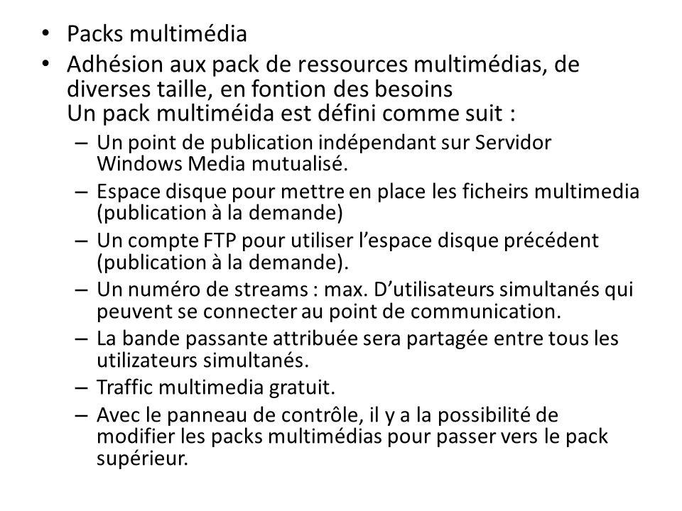 Packs multimédia Adhésion aux pack de ressources multimédias, de diverses taille, en fontion des besoins Un pack multiméida est défini comme suit : –