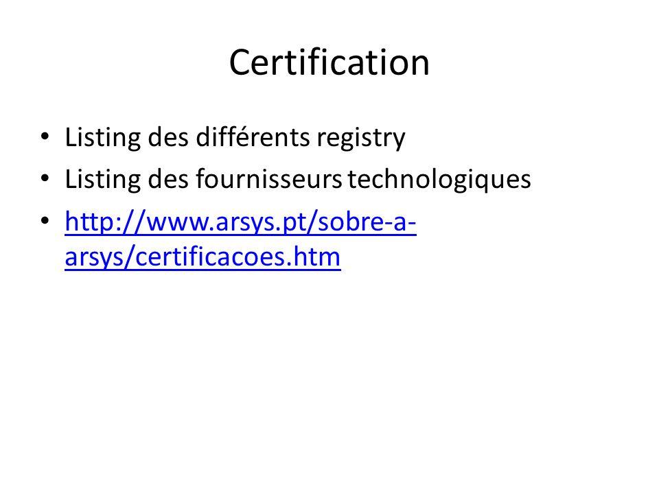 Certification Listing des différents registry Listing des fournisseurs technologiques http://www.arsys.pt/sobre-a- arsys/certificacoes.htm http://www.