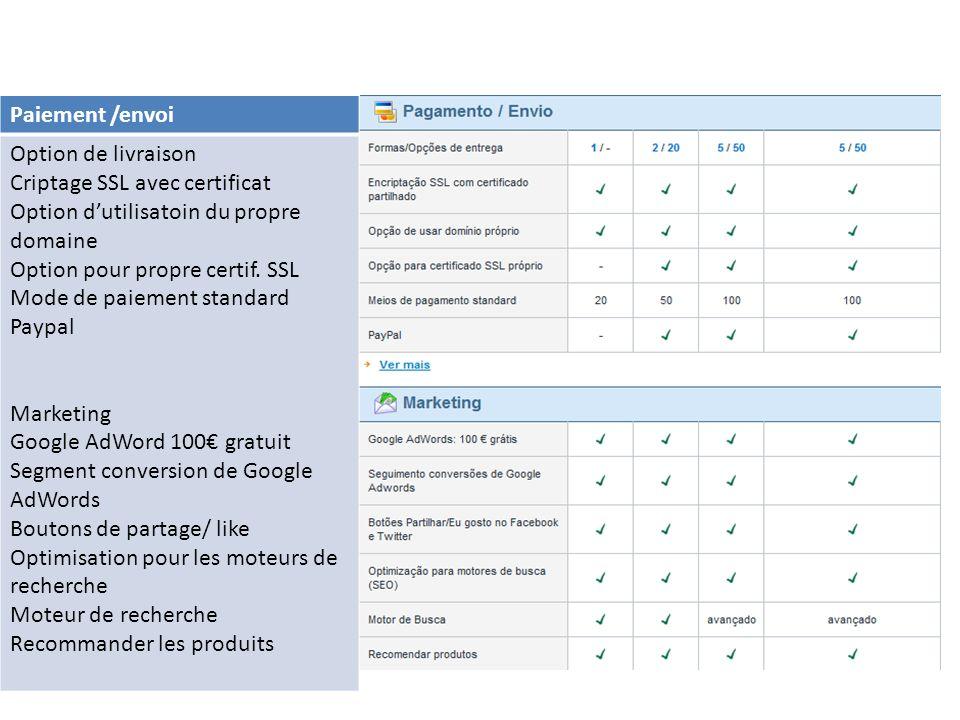 Paiement /envoi Option de livraison Criptage SSL avec certificat Option dutilisatoin du propre domaine Option pour propre certif. SSL Mode de paiement