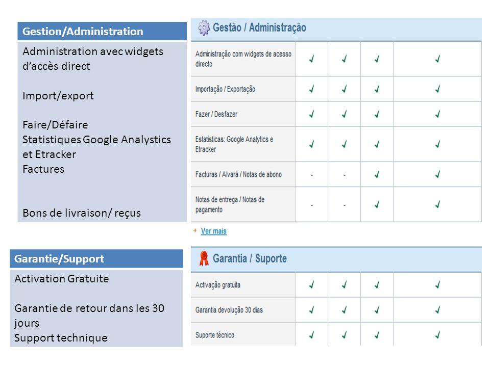 Gestion/Administration Administration avec widgets daccès direct Import/export Faire/Défaire Statistiques Google Analystics et Etracker Factures Bons