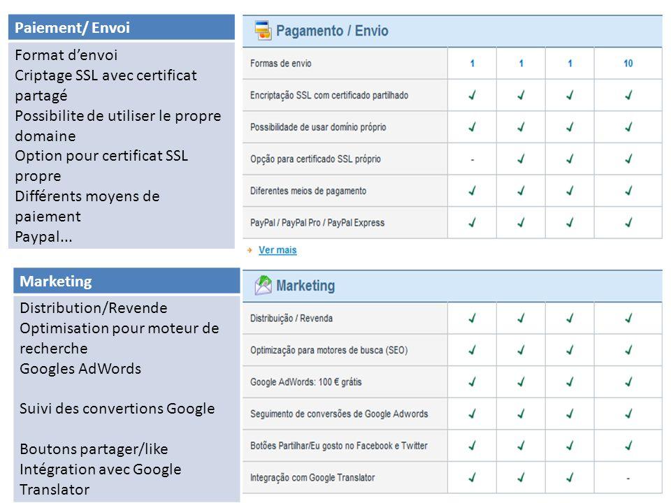 Paiement/ Envoi Format denvoi Criptage SSL avec certificat partagé Possibilite de utiliser le propre domaine Option pour certificat SSL propre Différe