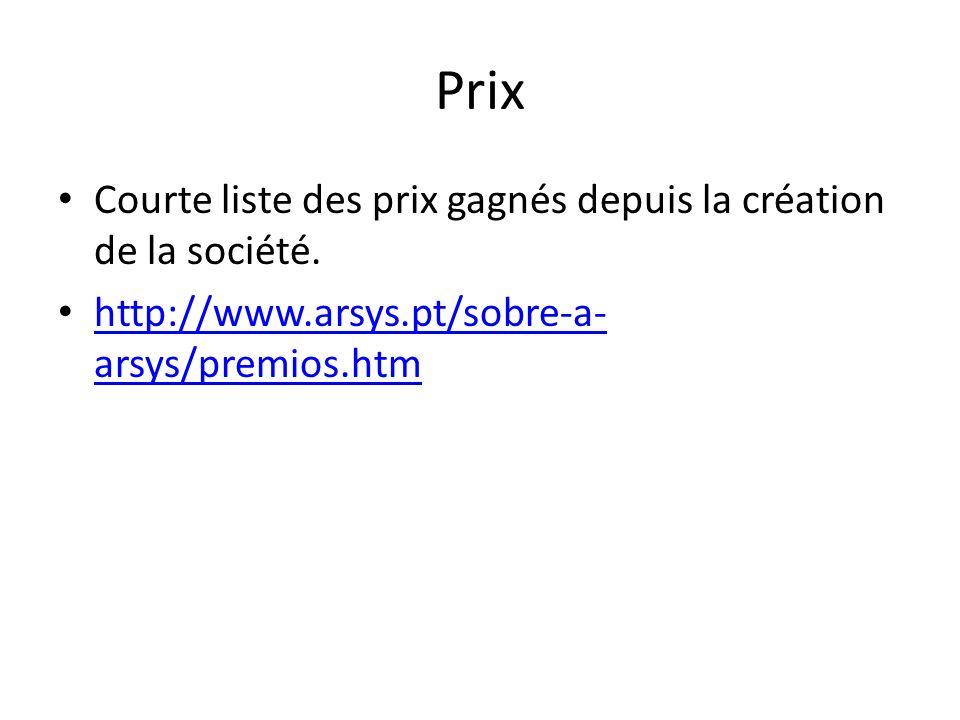 Prix Courte liste des prix gagnés depuis la création de la société. http://www.arsys.pt/sobre-a- arsys/premios.htm http://www.arsys.pt/sobre-a- arsys/