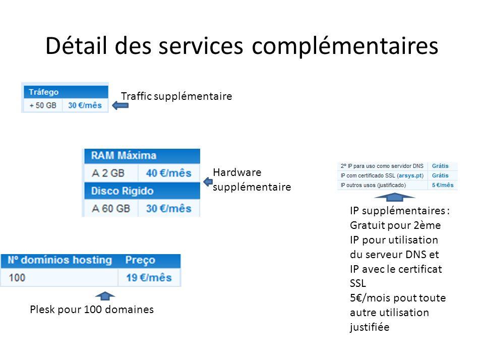 Détail des services complémentaires Traffic supplémentaire Hardware supplémentaire Plesk pour 100 domaines IP supplémentaires : Gratuit pour 2ème IP p