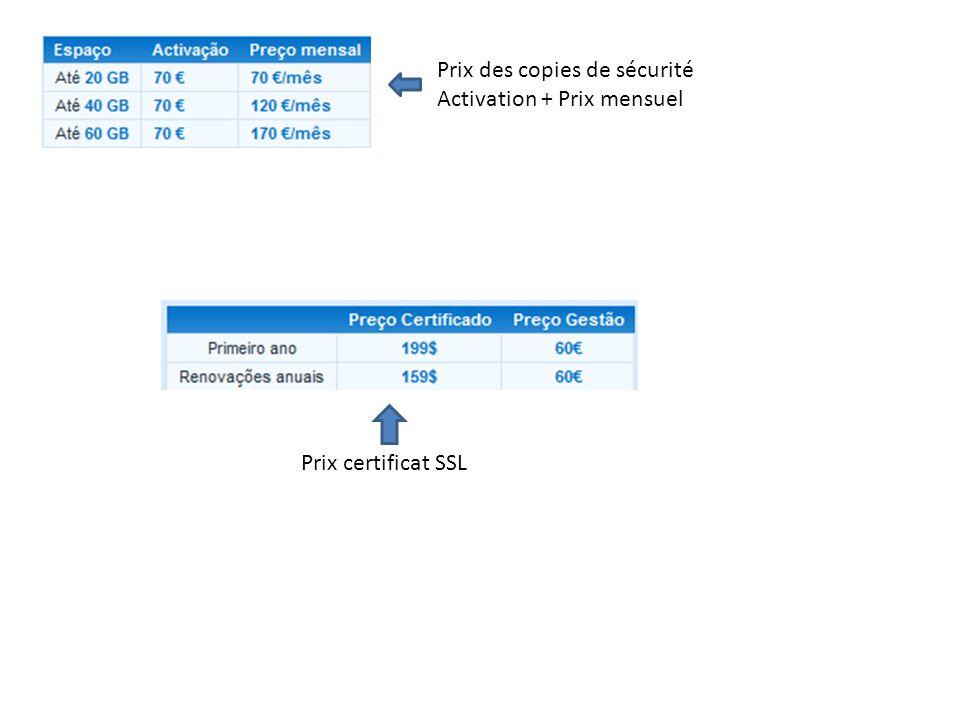 Prix des copies de sécurité Activation + Prix mensuel Prix certificat SSL