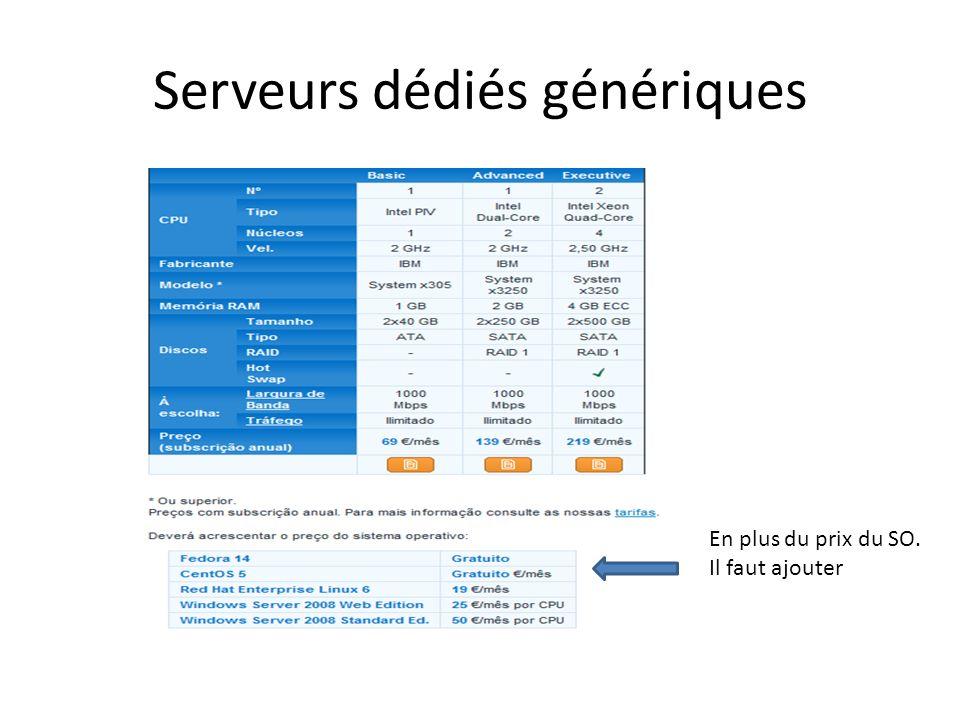 Serveurs dédiés génériques En plus du prix du SO. Il faut ajouter