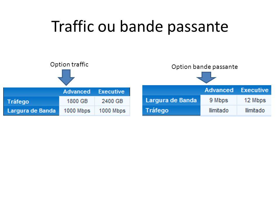 Traffic ou bande passante Option traffic Option bande passante