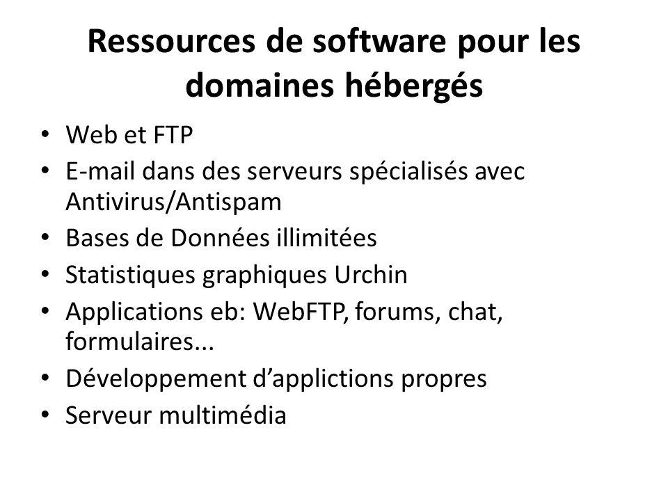 Ressources de software pour les domaines hébergés Web et FTP E-mail dans des serveurs spécialisés avec Antivirus/Antispam Bases de Données illimitées