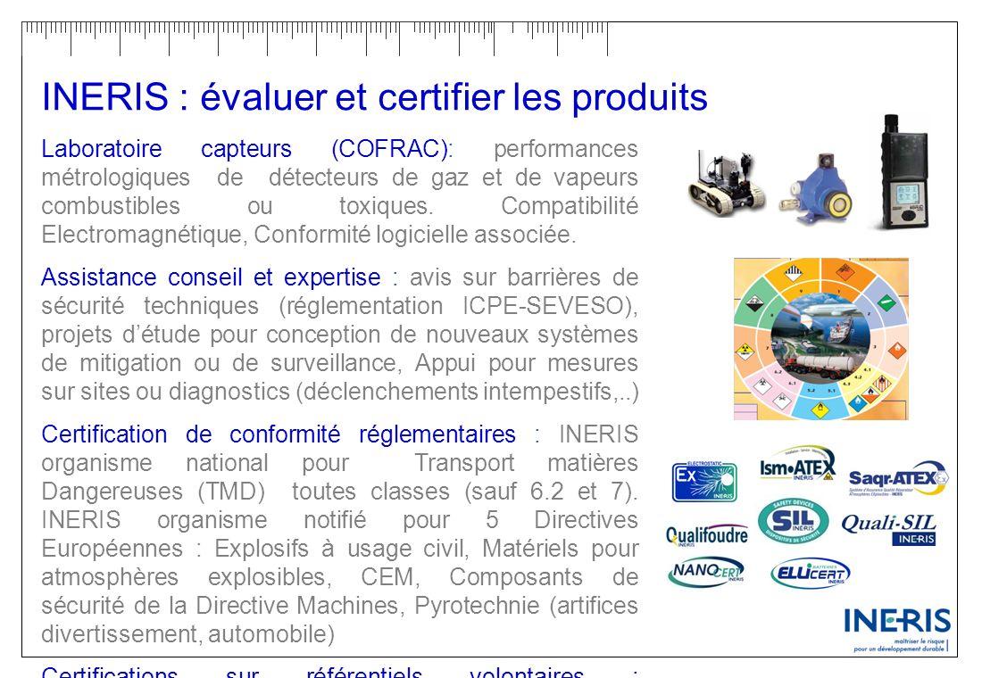 INERIS : sécuriser la production industrielle Les risques ATEX : zonages (code du travail et Directive CE), adéquation équipements.