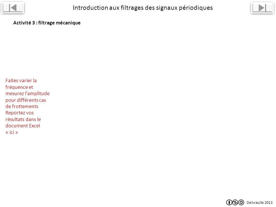 Delwaulle 2013 Introduction aux filtrages des signaux périodiques Activité 3 : filtrage mécanique Faites varier la fréquence et mesurez lamplitude pour différents cas de frottements Reportez vos résultats dans le document Excel « ici »