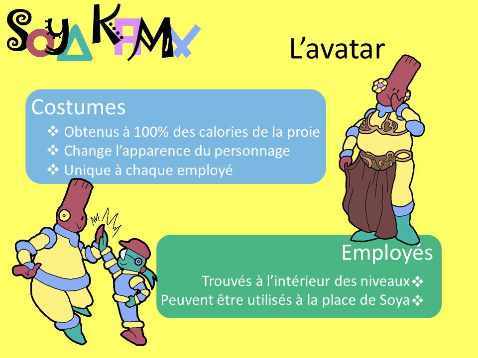 Lavatar Costumes Employés Obtenus à 100% des calories de la proie Change lapparence du personnage Unique à chaque employé Trouvés à lintérieur des niveaux Peuvent être utilisés à la place de Soya