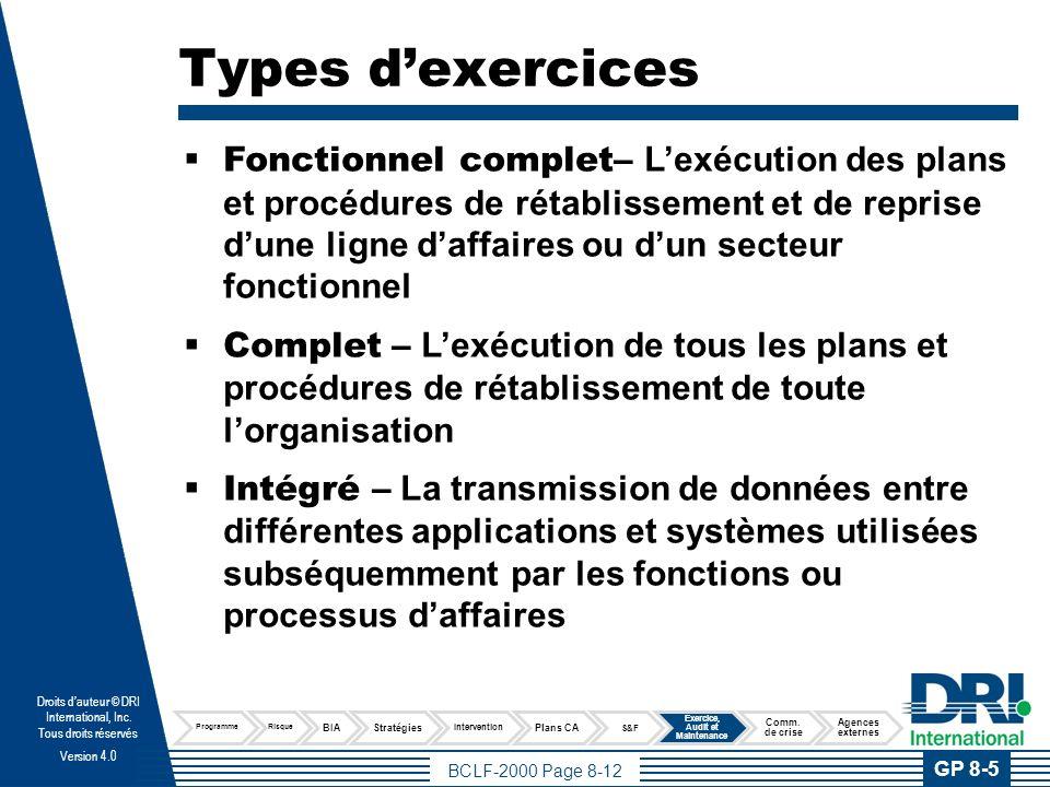BCLF-2000 Page 8-12 Droits dauteur © DRI International, Inc. Tous droits réservés Version 4.0 Types dexercices Fonctionnel complet – Lexécution des pl