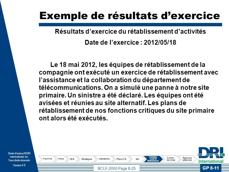 BCLF-2000 Page 8-25 Droits dauteur © DRI International, Inc. Tous droits réservés Version 4.0 Exemple de résultats dexercice Résultats dexercice du ré