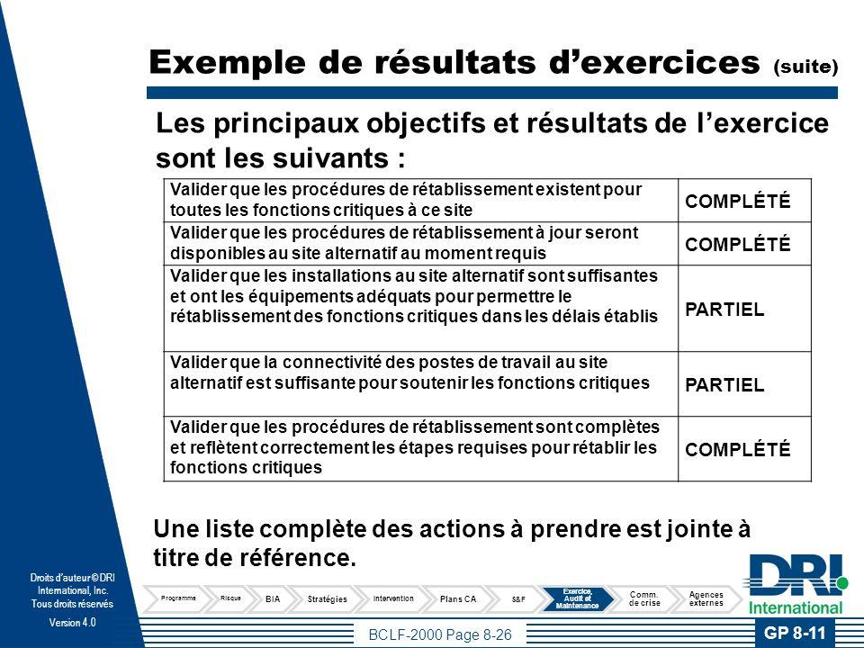 BCLF-2000 Page 8-26 Droits dauteur © DRI International, Inc. Tous droits réservés Version 4.0 Exemple de résultats dexercices (suite) Les principaux o