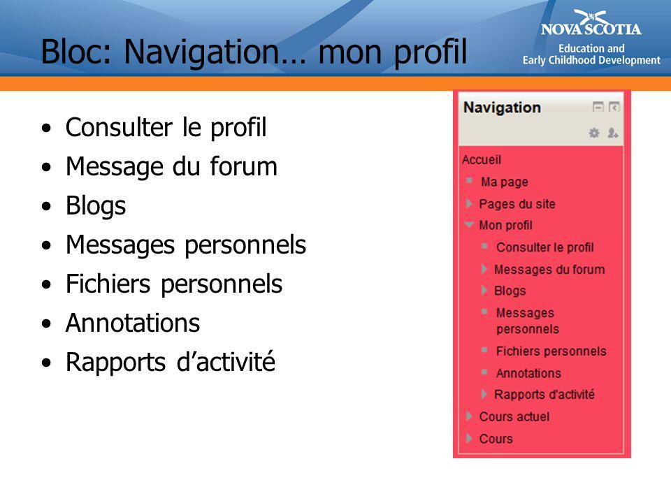 Bloc: Navigation… mon profil Consulter le profil Message du forum Blogs Messages personnels Fichiers personnels Annotations Rapports dactivité