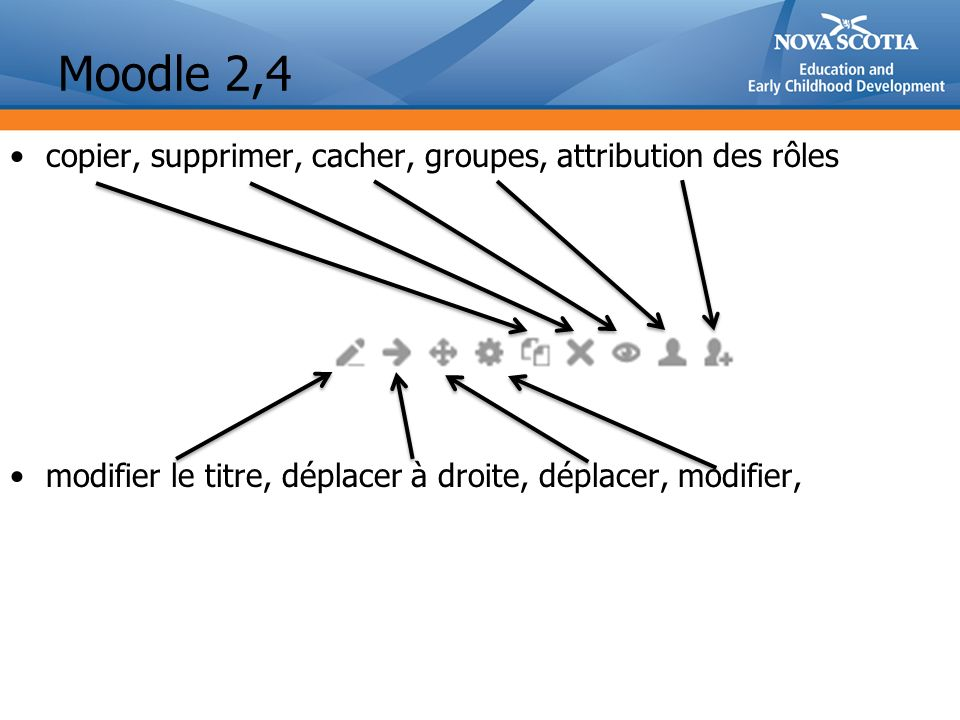 Moodle 2,4 copier, supprimer, cacher, groupes, attribution des rôles modifier le titre, déplacer à droite, déplacer, modifier,