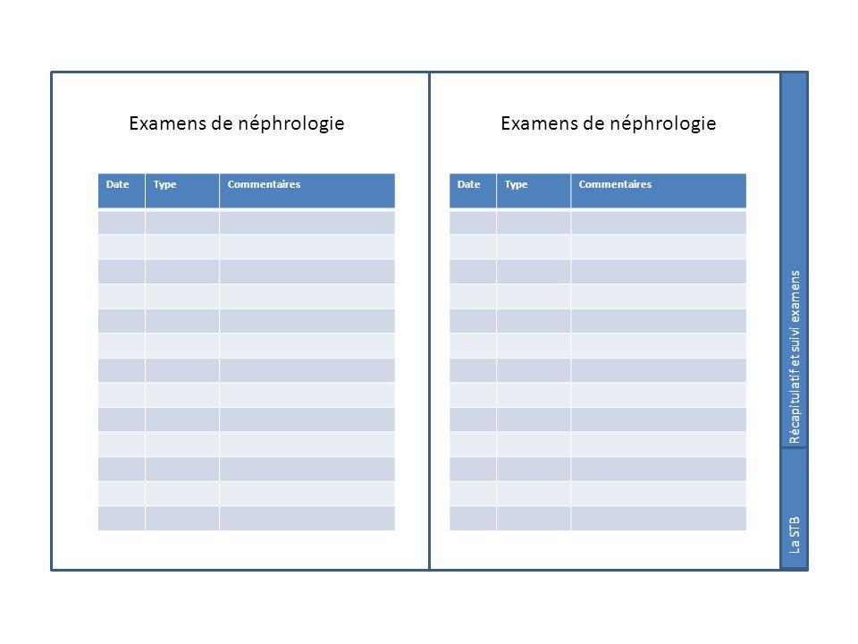 Examens de néphrologie Suivi examens La STB DateTypeCommentaires DateTypeCommentaires Récapitulatif et suivi examens