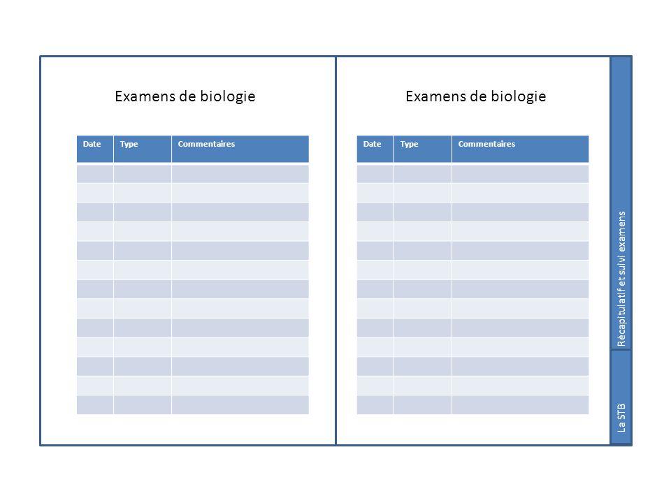 Examens de biologie Suivi examens La STB DateTypeCommentaires DateTypeCommentaires Récapitulatif et suivi examens