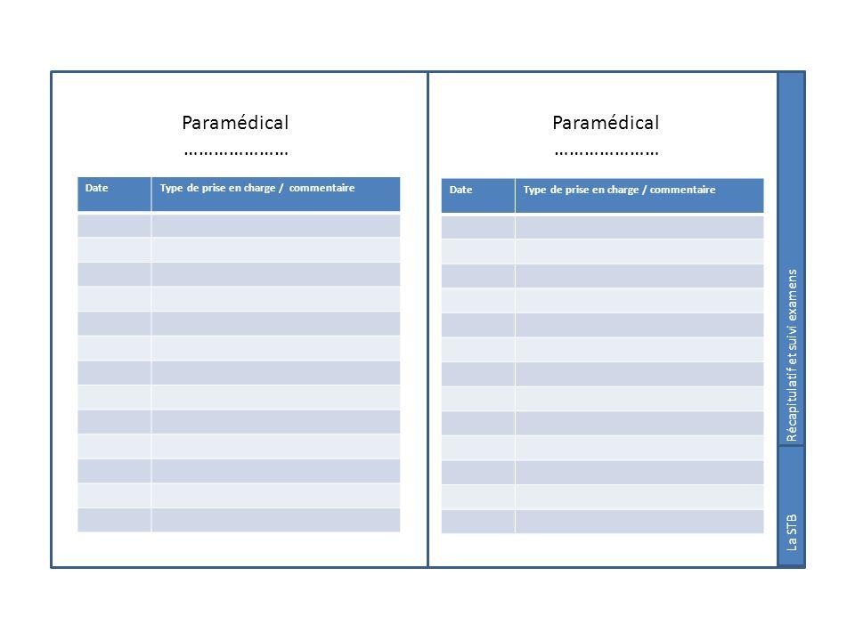 DateType de prise en charge / commentaire Suivi examens DateType de prise en charge / commentaire La STB Paramédical ………………… Paramédical ………………… Récap