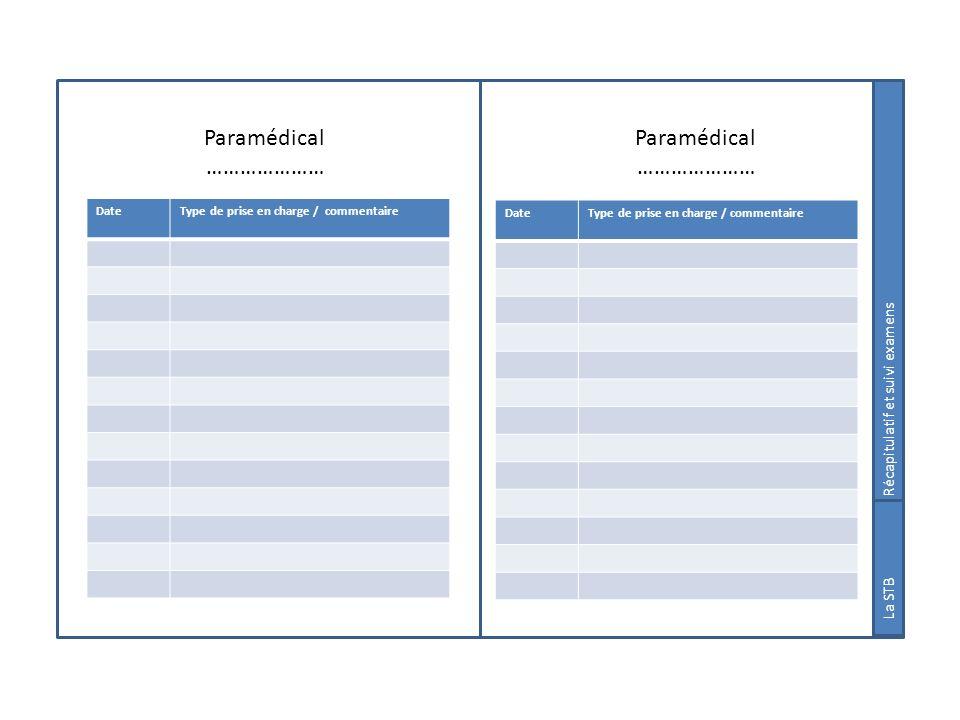 Paramédical ………………… Paramédical ………………… DateType de prise en charge / commentaire Suivi examens DateType de prise en charge / commentaire La STB Récap