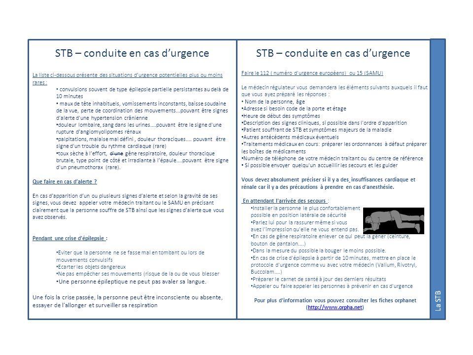 Faire le 112 ( numéro d'urgence européens) ou 15 (SAMU) Le médecin régulateur vous demandera les éléments suivants auxquels il faut que vous ayez prép
