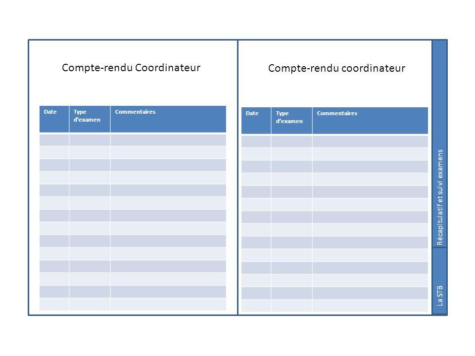 Compte-rendu Coordinateur Compte-rendu coordinateur La STB DateType dexamen Commentaires DateType dexamen Commentaires Récapitulatif et suivi examens