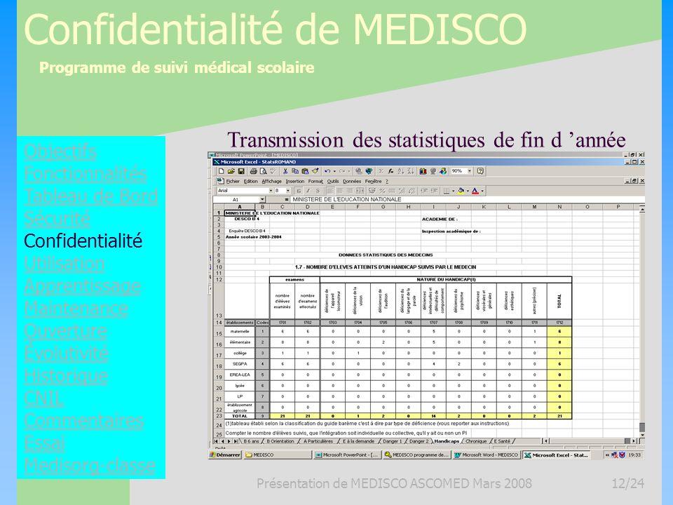 Programme de suivi médical scolaire Présentation de MEDISCO ASCOMED Mars 200812/24 Confidentialité de MEDISCO Objectifs Fonctionnalités Tableau de Bor