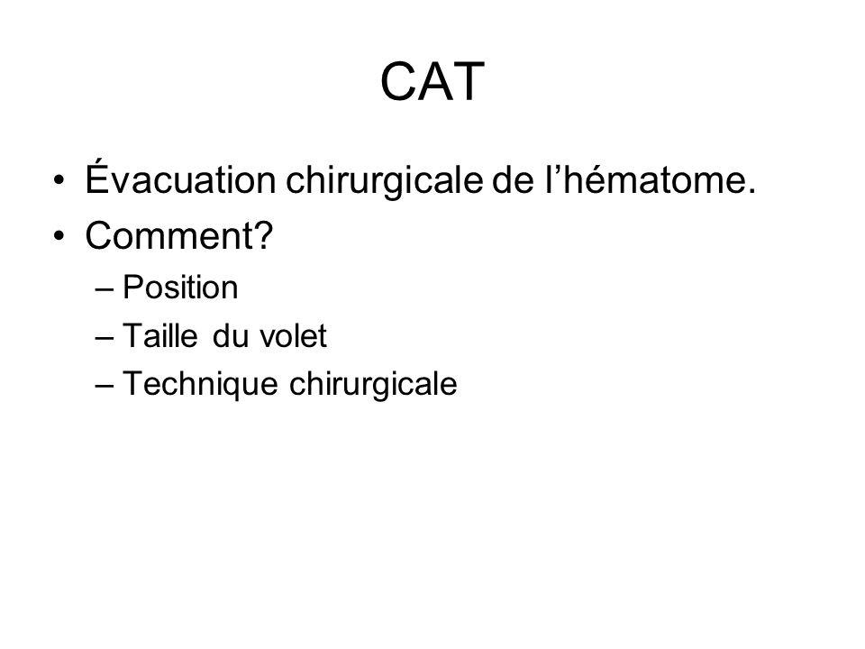 CAT Évacuation chirurgicale de lhématome.Comment.