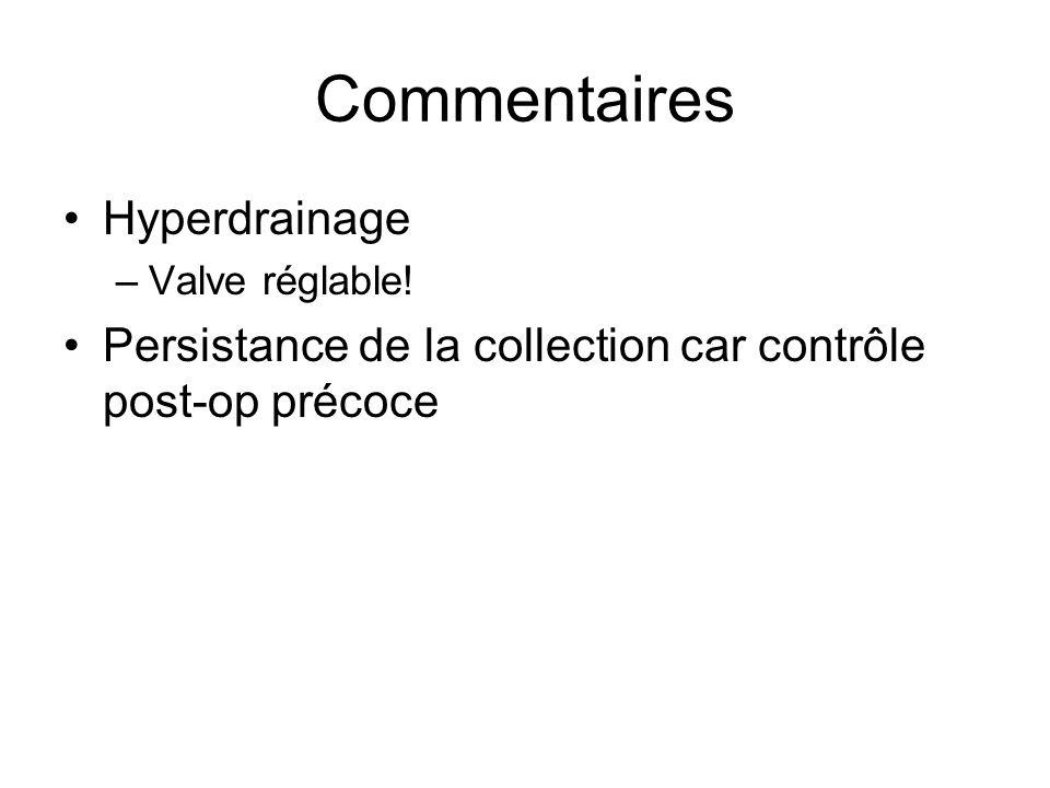 Commentaires Hyperdrainage –Valve réglable.