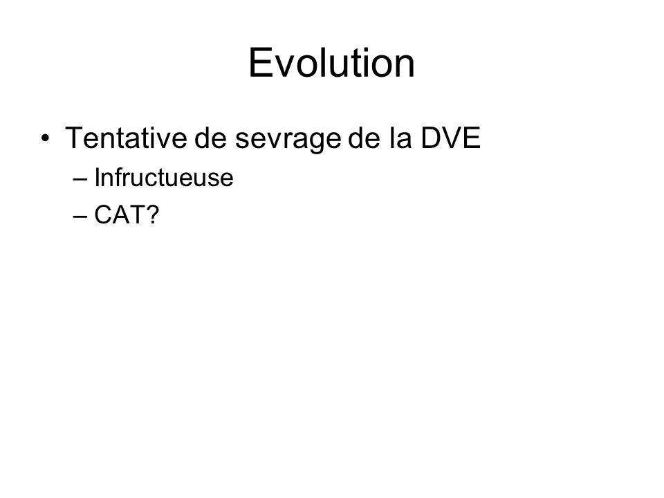 Evolution Tentative de sevrage de la DVE –Infructueuse –CAT?