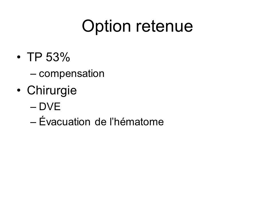 Option retenue TP 53% –compensation Chirurgie –DVE –Évacuation de lhématome