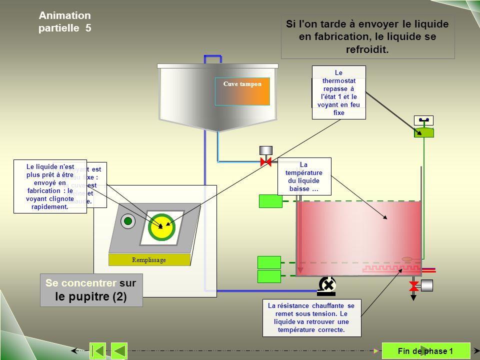 Cuve tampon Remplissage Animation partielle 5 Si l'on tarde à envoyer le liquide en fabrication, le liquide se refroidit. Se concentrer sur le pupitre