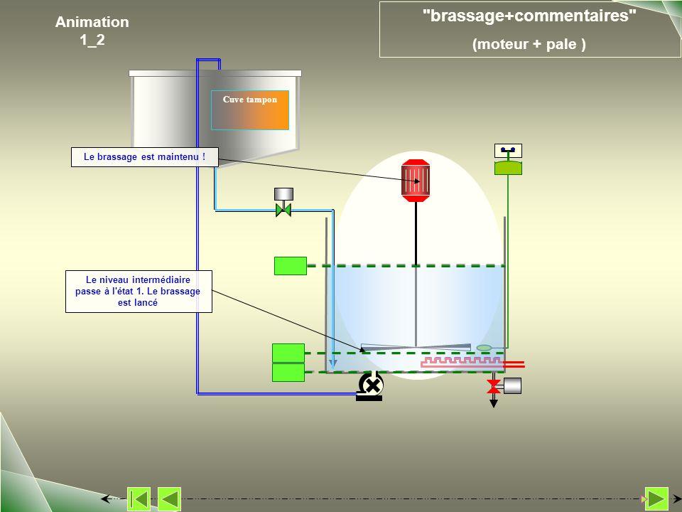 Cuve tampon Animation 1_2 Le brassage est maintenu !Le niveau intermédiaire passe à l'état 1. Le brassage est lancé