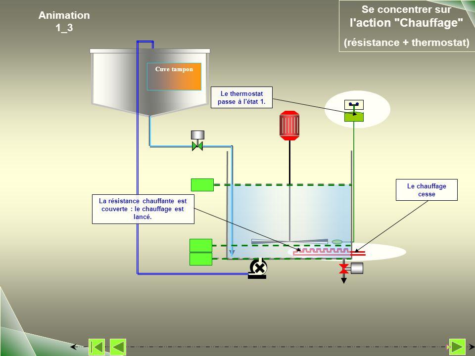 Cuve tampon Animation 1_3 Se concentrer sur l'action
