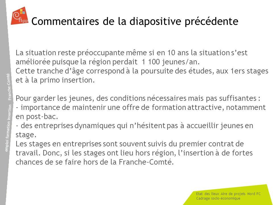Etat des lieux Aire de projets Nord FC Cadrage socio-économique Commentaires de la diapositive précédente La situation reste préoccupante même si en 1