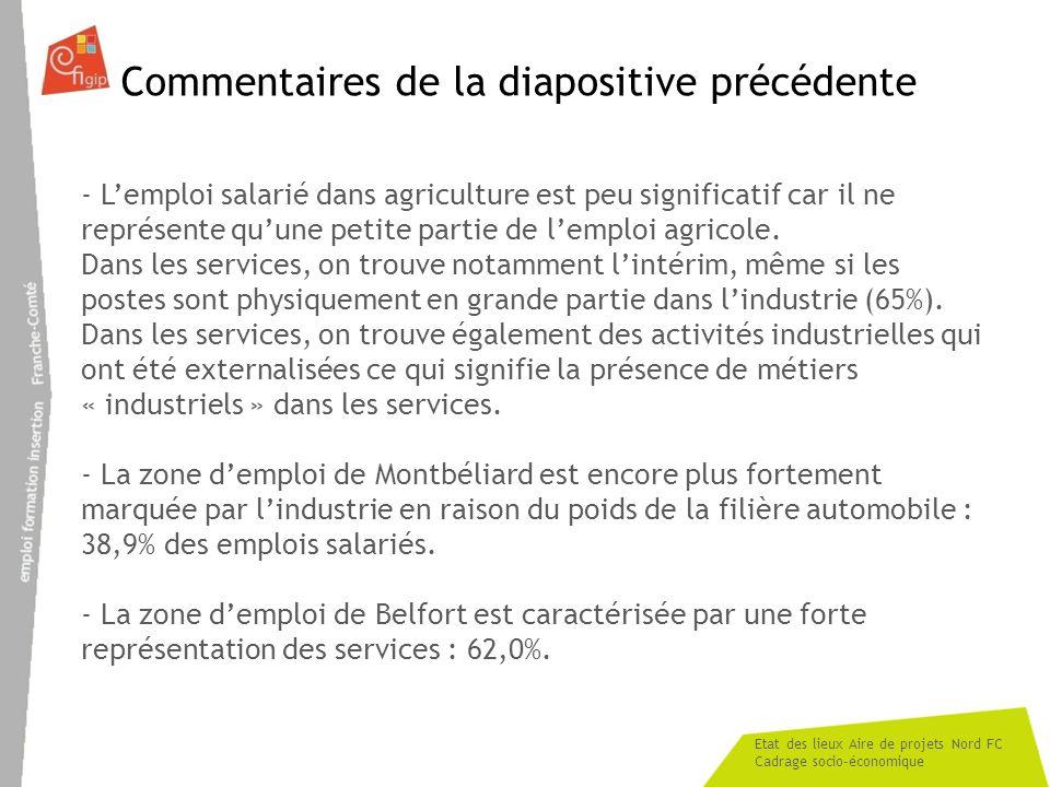 Etat des lieux Aire de projets Nord FC Cadrage socio-économique Commentaires de la diapositive précédente - Lemploi salarié dans agriculture est peu s