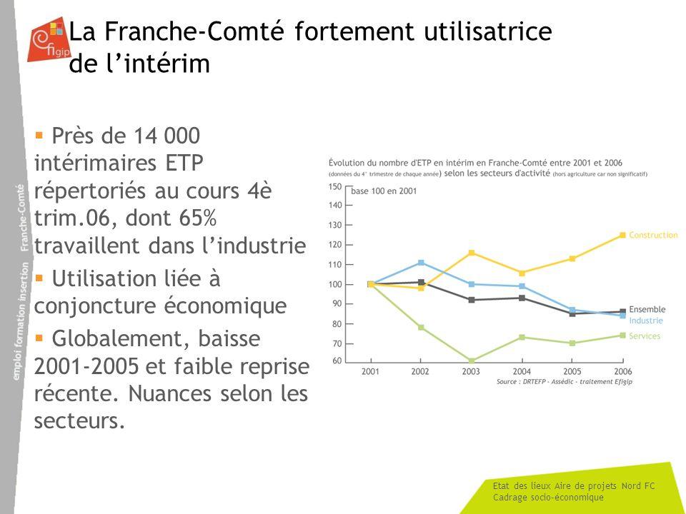 Etat des lieux Aire de projets Nord FC Cadrage socio-économique La Franche-Comté fortement utilisatrice de lintérim Près de 14 000 intérimaires ETP ré